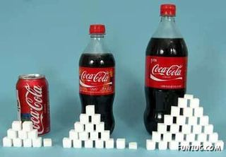 Coke and amount of sugar within