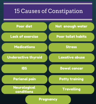 Causes-of-Constipation-1