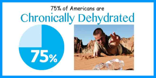 Dehydration-dangers