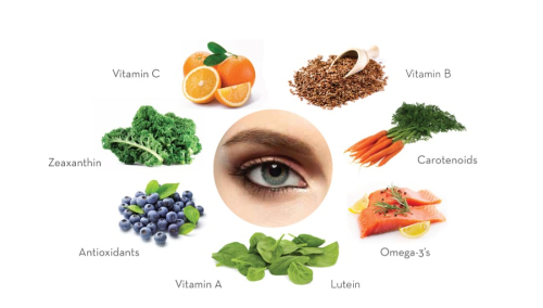 Super-Food-Eye-Health-Cover-1